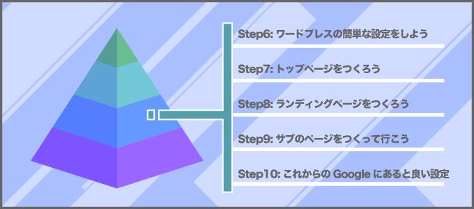 step6-10 - 初心者アフィリエイト.com