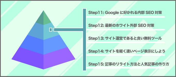 step11-15 - 初心者アフィリエイト.com