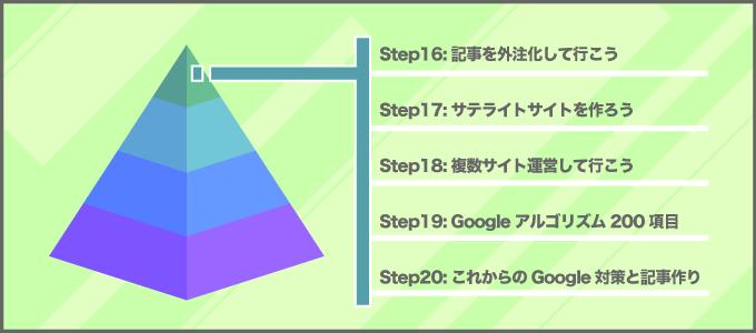 step16-20 - 初心者アフィリエイト.com