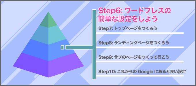 step6 - 初心者アフィリエイト.com