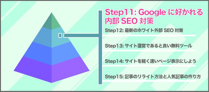 step11 - 初心者アフィリエイト.com