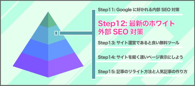 step12 - 初心者アフィリエイト.com