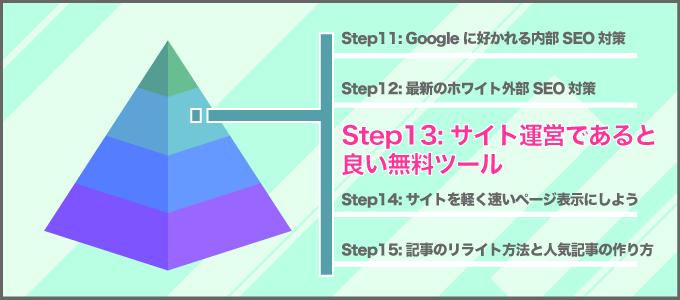 step13 - 初心者アフィリエイト.com