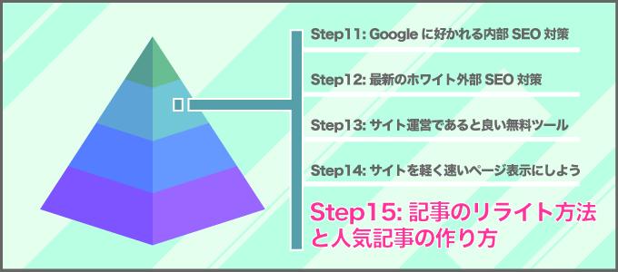 step15 - 初心者アフィリエイト.com