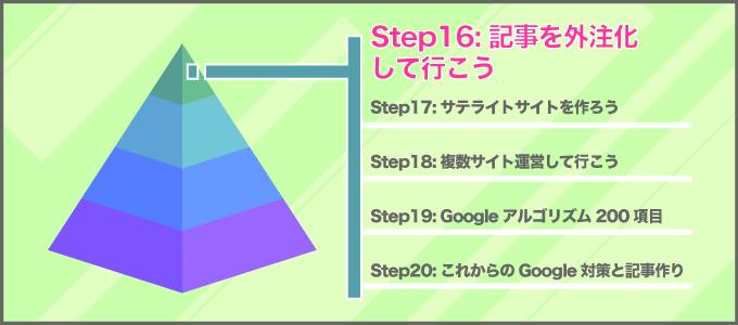 step16 - 初心者アフィリエイト.com