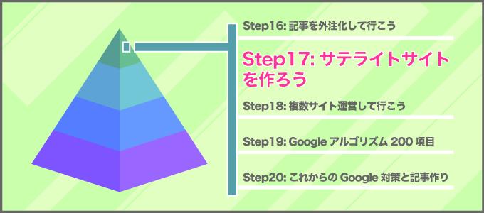 step17 - 初心者アフィリエイト.com