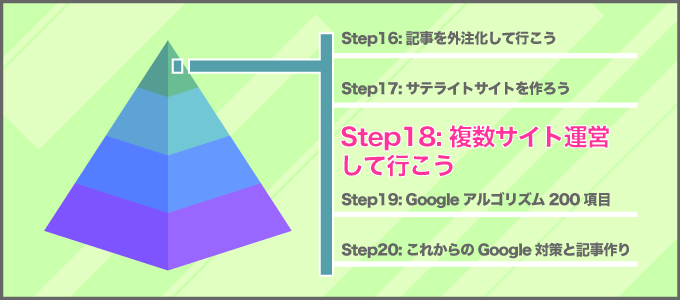 step18 - 初心者アフィリエイト.com