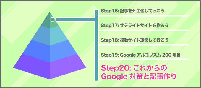 step20 - 初心者アフィリエイト.com