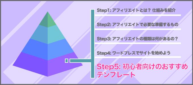 step5 - 初心者アフィリエイト.com